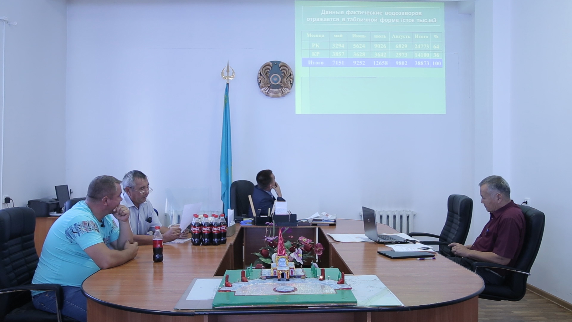 Introduction of an effective water use system in Merke District of Zhambyl Region of the Republic of Kazakhstan
